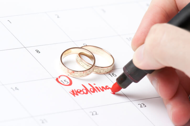 how long does it take to plan a wedding