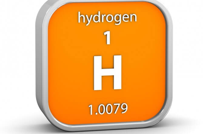 Hydrogen periodic table sign